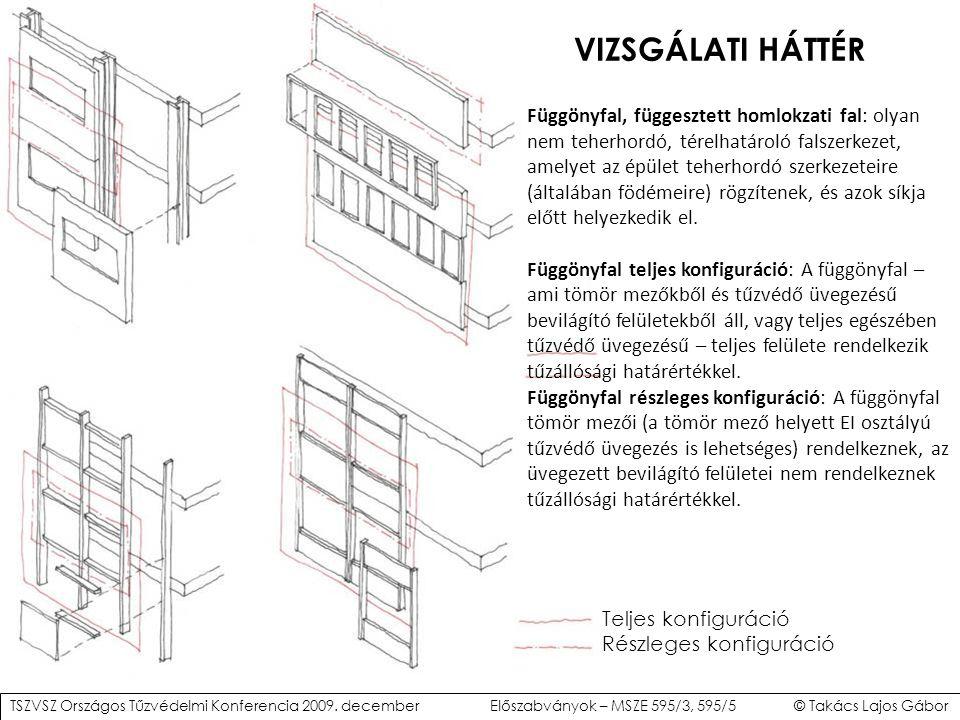 VIZSGÁLATI HÁTTÉR Teljes konfiguráció Részleges konfiguráció Függönyfal, függesztett homlokzati fal: olyan nem teherhordó, térelhatároló falszerkezet,