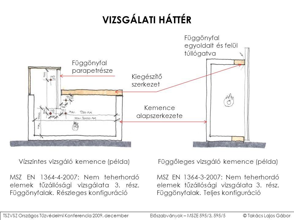 VIZSGÁLATI HÁTTÉR Függőleges vizsgáló kemence (példa) MSZ EN 1364-3-2007: Nem teherhordó elemek tűzállósági vizsgálata 3. rész. Függönyfalak. Teljes k