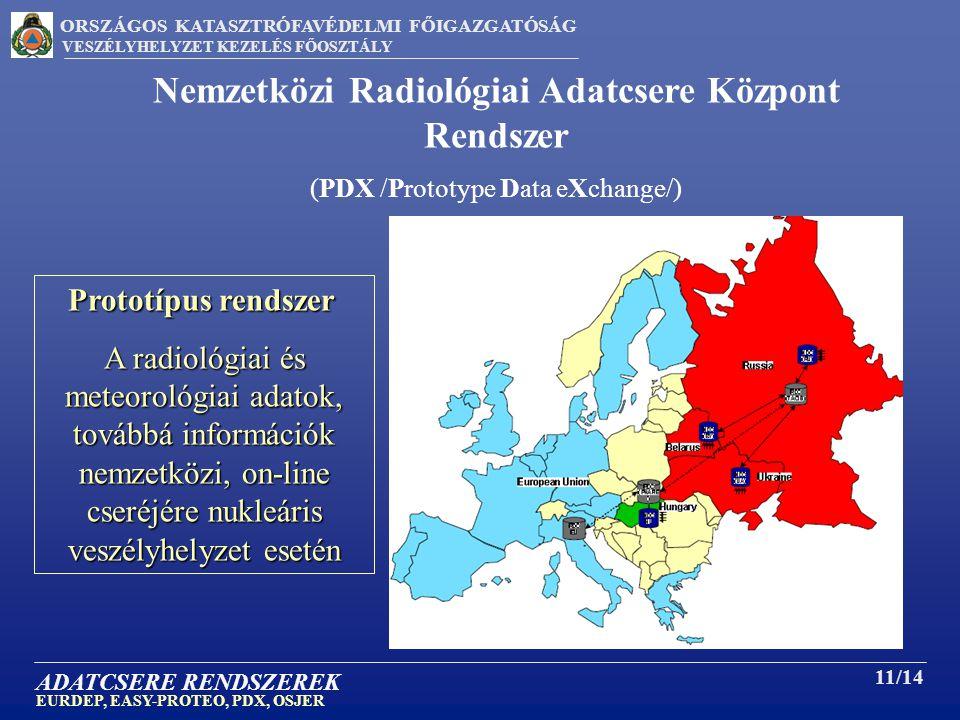 ORSZÁGOS KATASZTRÓFAVÉDELMI FŐIGAZGATÓSÁG VESZÉLYHELYZET KEZELÉS FŐOSZTÁLY 11/14 ADATCSERE RENDSZEREK EURDEP, EASY-PROTEO, PDX, OSJER Nemzetközi Radiológiai Adatcsere Központ Rendszer (PDX /Prototype Data eXchange/) Prototípus rendszer Prototípus rendszer A radiológiai és meteorológiai adatok, továbbá információk nemzetközi, on-line cseréjére nukleáris veszélyhelyzet esetén
