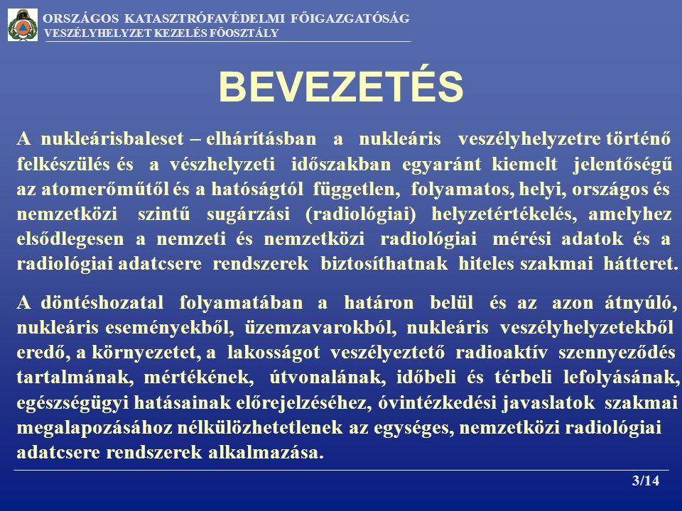 ORSZÁGOS KATASZTRÓFAVÉDELMI FŐIGAZGATÓSÁG VESZÉLYHELYZET KEZELÉS FŐOSZTÁLY Változások iránya EURATOM Szerződés 35.