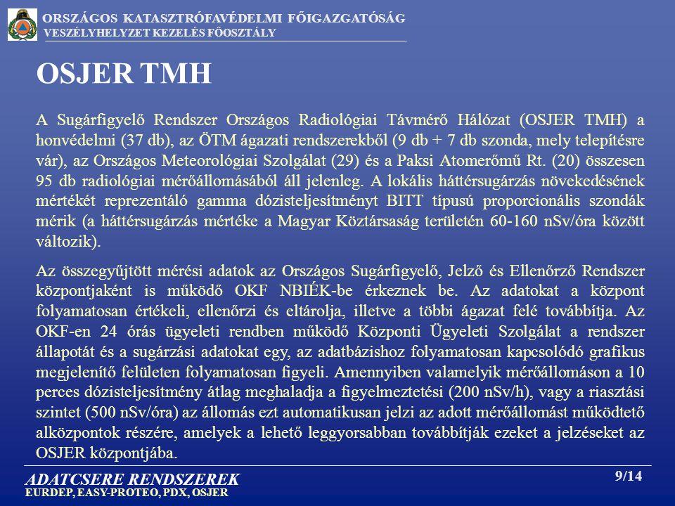 ORSZÁGOS KATASZTRÓFAVÉDELMI FŐIGAZGATÓSÁG VESZÉLYHELYZET KEZELÉS FŐOSZTÁLY 9/14 ADATCSERE RENDSZEREK EURDEP, EASY-PROTEO, PDX, OSJER A Sugárfigyelő Rendszer Országos Radiológiai Távmérő Hálózat (OSJER TMH) a honvédelmi (37 db), az ÖTM ágazati rendszerekből (9 db + 7 db szonda, mely telepítésre vár), az Országos Meteorológiai Szolgálat (29) és a Paksi Atomerőmű Rt.