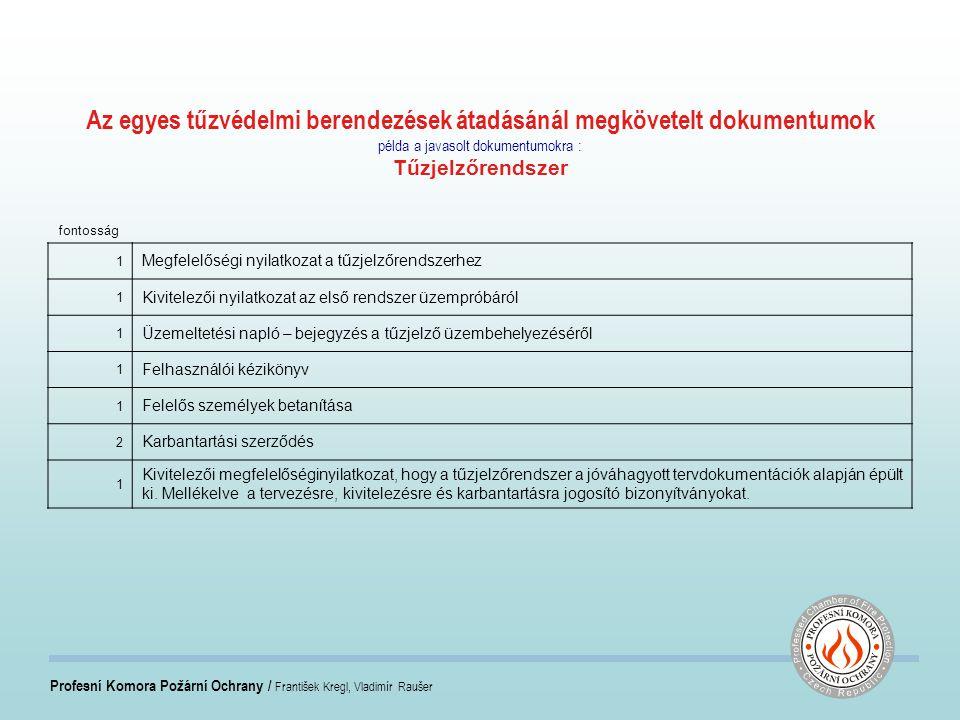 """Profesní Komora Požární Ochrany / František Kregl, Vladimír Raušer Az egyes tűzvédelmi berendezések átadásánál megkövetelt dokumentumok az ellenőrzések főbb érvei  Megakadályozni ( csökkenteni ) az """"utólagos munkálatokat a tűzvédelmi kivitelezéseknél az utolsó percekben, amikor a műszaki megvalósításuk már eléggé problémás  Csökkenteni a kivitelezés során elfelejtett dolgok """"egyedi elbírálás - al történő pótlását  Megszüntetni a kivitelező cégek betanítási hiányosságait  Csakis olyan rendszerek ( tűzvédelmi ) alkalmazása, amelyek megfelelnek a közvetlen, vagy közvetett alkalmazhatóságnak  Egységes szabályok betartása, kommunikáció az eggyes érintettek között  Egységes alapszabályok az összes építkezésekre – melyeket az egyes kiemelt építkezéseknél kilehet bővíteni (atomenergia, vegyiüzemek,....)  Csökkenteni a szándékos, illetve véletlen tévedéseket az elhelyezések szempontjából  Az üzemeltető ( felhasználó ) megerősítése a beépített tűzvédelmi berendezések / eszközök, amelyeket használ - biztonságáról, minőségéről"""