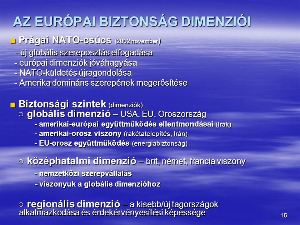 15 AZ EURÓPAI BIZTONSÁG DIMENZIÓI ■ Prágai NATO-csúcs (2002 november ) - új globális szereposztás elfogadása - új globális szereposztás elfogadása - e