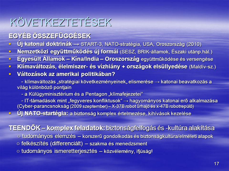 17 KÖVETKEZTETÉSEK EGYÉB ÖSSZEFÜGGÉSEK  Új katonai doktrinák → START-3, NATO-stratégia, USA, Oroszország (2010)  Nemzetközi együttműködés új formái