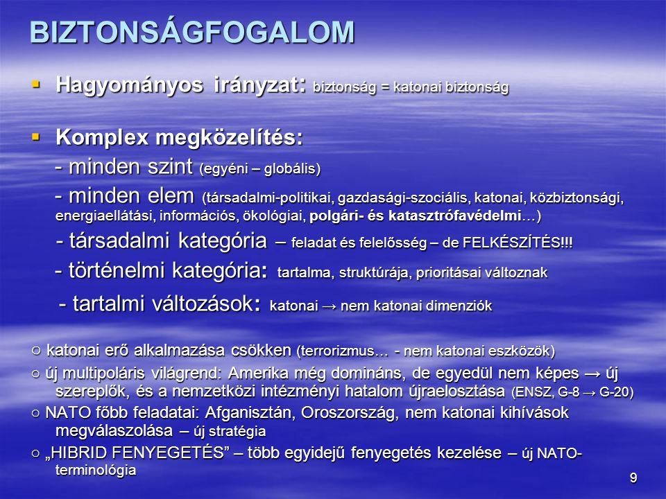 9 BIZTONSÁGFOGALOM  Hagyományos irányzat : biztonság = katonai biztonság  Komplex megközelítés: - minden szint (egyéni – globális) - minden szint (e