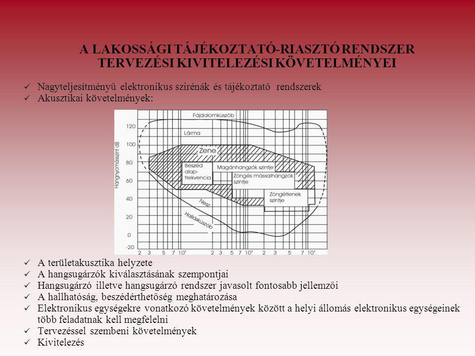 A LOKÁLIS FELKÉSZÍTŐ MODELL (LFM) Elméleti tevékenység modell, helyi adottságokhoz adoptálva.