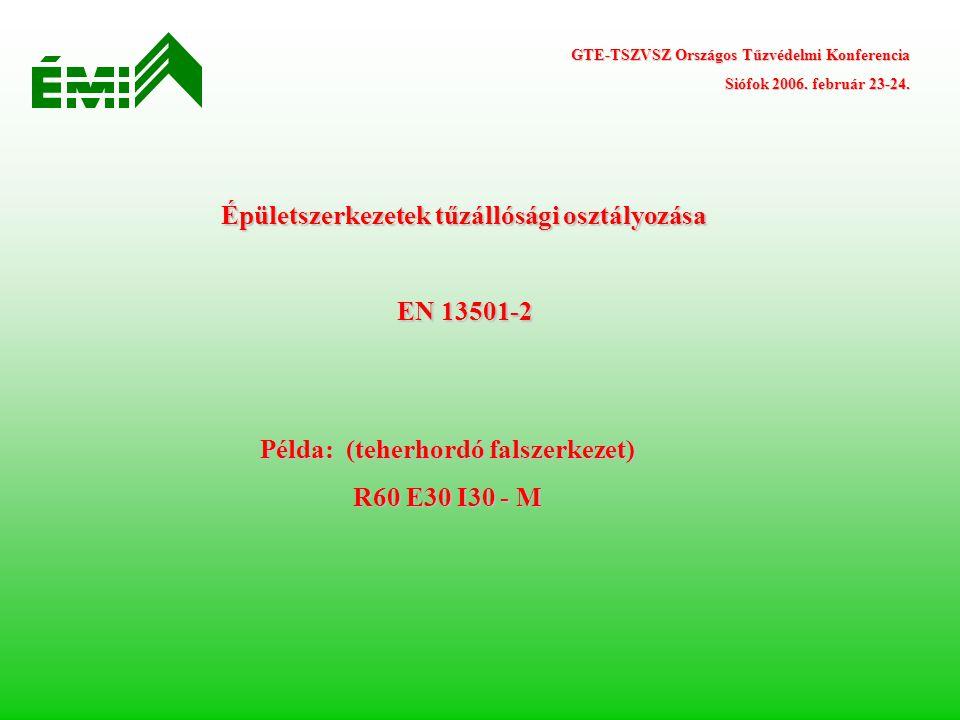 Épületszerkezetek tűzállósági osztályozása EN 13501-2 Példa: (teherhordó falszerkezet) R60 E30 I30 - M GTE-TSZVSZ Országos Tűzvédelmi Konferencia Sióf