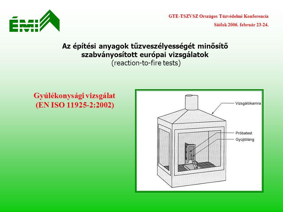 GTE-TSZVSZ Országos Tűzvédelmi Konferencia Siófok 2006. február 23-24. Az építési anyagok tűzveszélyességét minősítő szabványosított európai vizsgálat