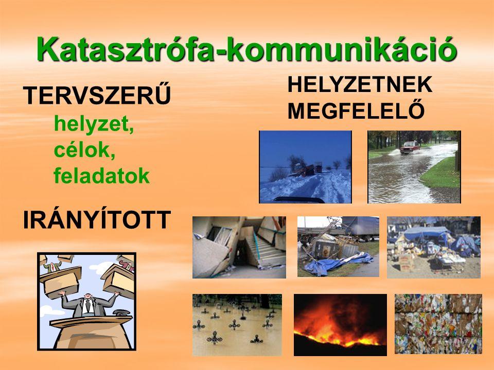 Katasztrófa-kommunikáció Felkészülési időszakban A katasztrófa bekövetkezte után Közvetlen Média útján