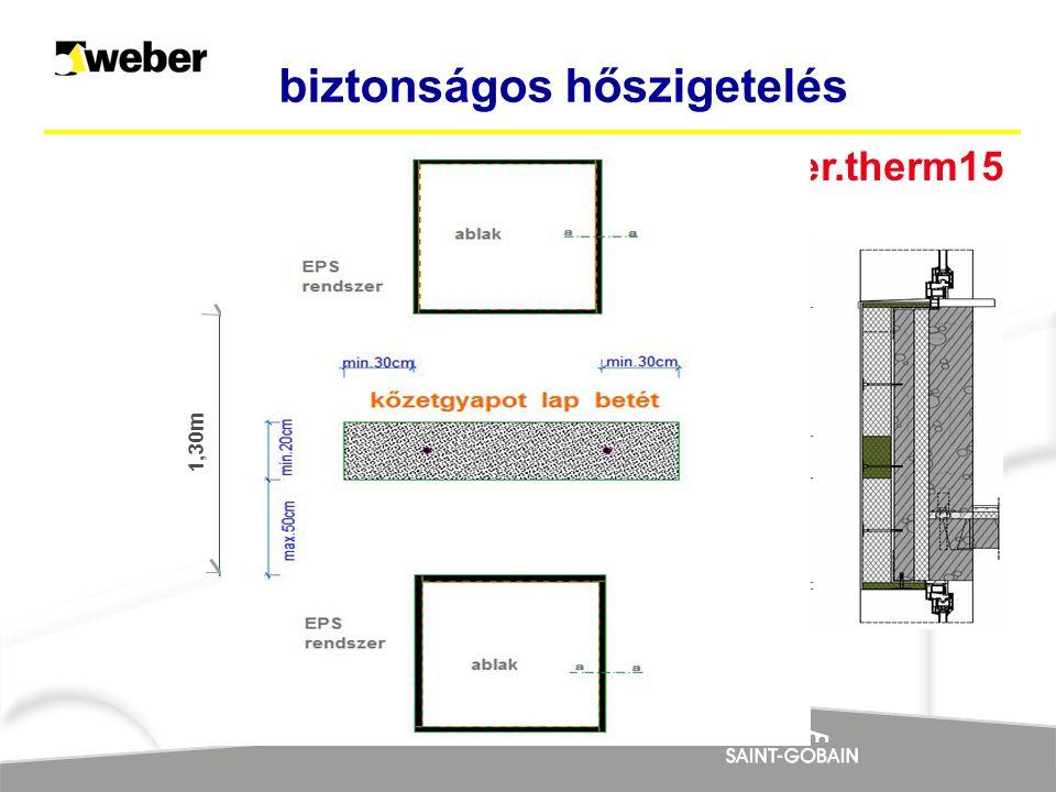 biztonságos hőszigetelés 1,30m weber.therm15