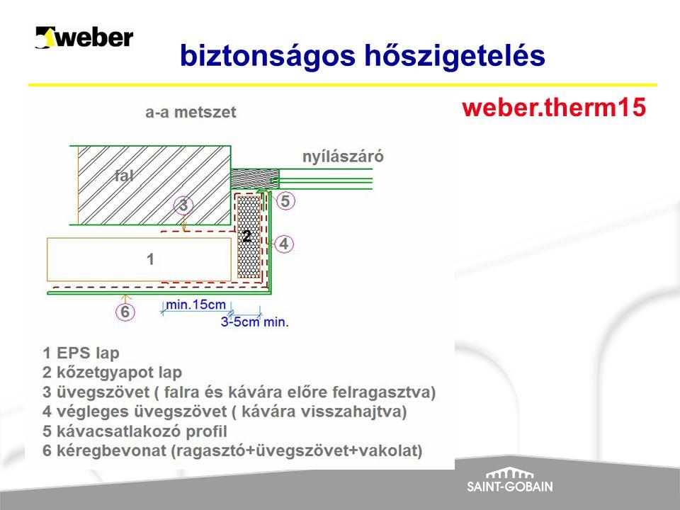 biztonságos hőszigetelés weber.therm15