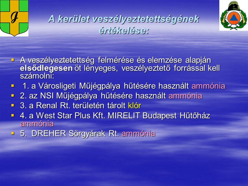 Főbb közlekedési útvonalak, csomópontok:  Főbb útvonalak: Kőbányai út, Könyves Kálmán krt., Hungária krt., Üllői út, József krt.