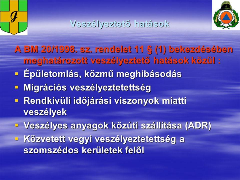 BUDAPEST FŐVÁROS VIII. KEKÜLETÉNEK VESZÉLYEZTETTSÉGE