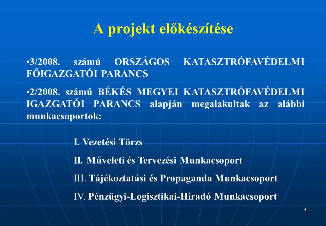 4 A projekt előkészítése 3/2008. számú ORSZÁGOS KATASZTRÓFAVÉDELMI FŐIGAZGATÓI PARANCS 2/2008.