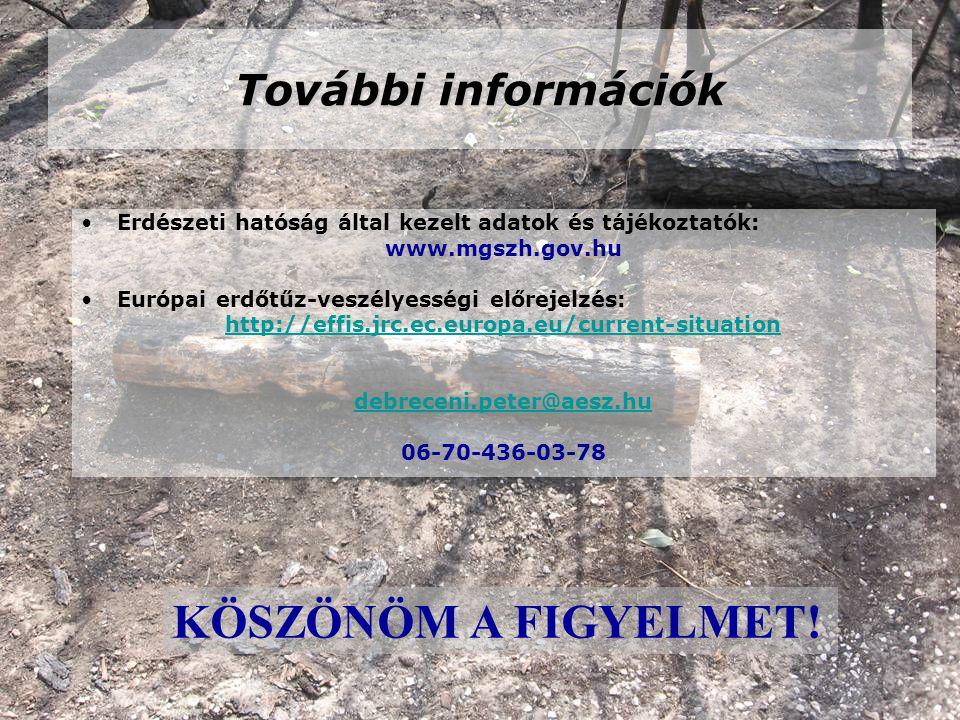 További információk Erdészeti hatóság által kezelt adatok és tájékoztatók: www.mgszh.gov.hu Európai erdőtűz-veszélyességi előrejelzés: http://effis.jrc.ec.europa.eu/current-situation debreceni.peter@aesz.hu 06-70-436-03-78 KÖSZÖNÖM A FIGYELMET!