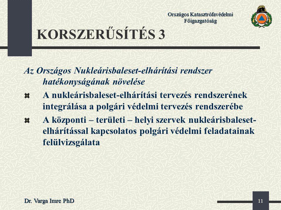 Országos Katasztrófavédelmi Főigazgatóság Dr. Varga Imre PhD 11 KORSZERŰSÍTÉS 3 Az Országos Nukleárisbaleset-elhárítási rendszer hatékonyságának növel