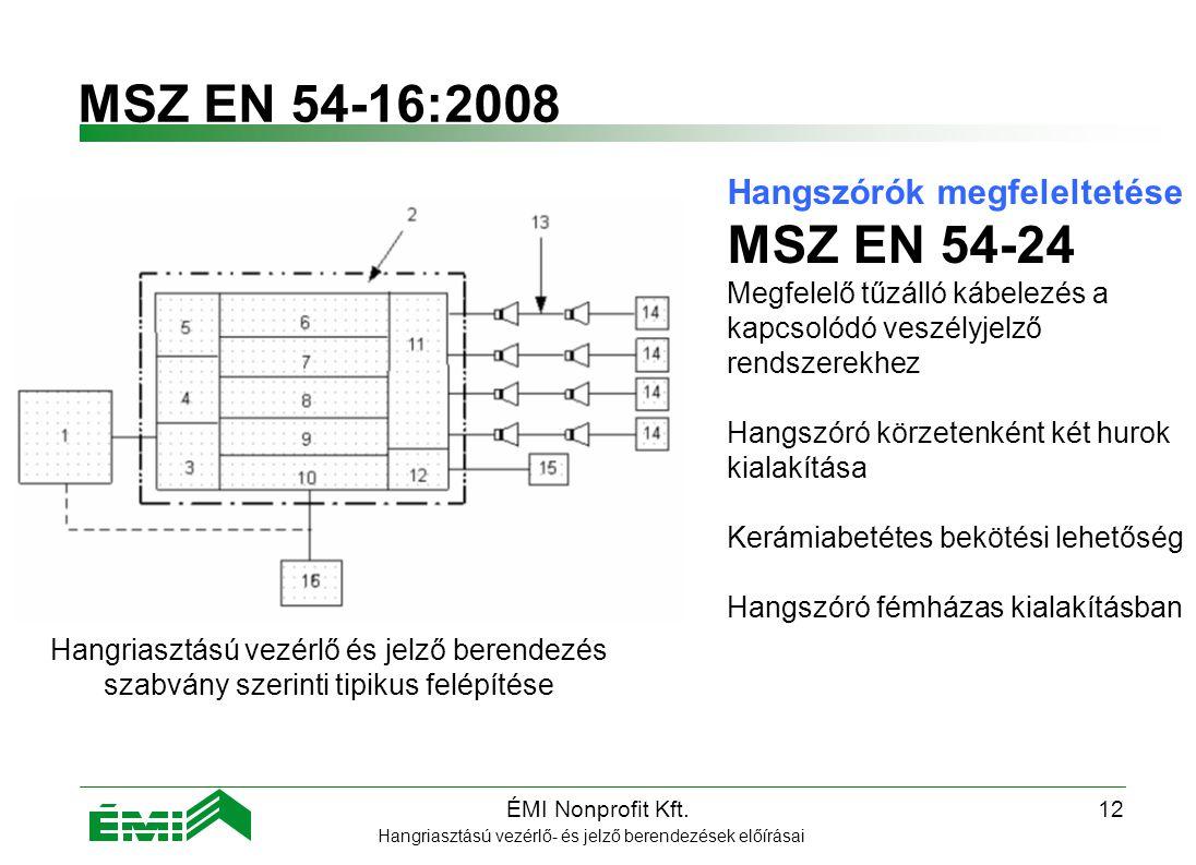 ÉMI Nonprofit Kft.11 MSZ EN 54-16:2008 Hangriasztású vezérlő- és jelző berendezések előírásai Vezérlő rendszerrel szemben támasztott követelmények Automatikus állapotjelzés Automatikus hibaellenőrzés (hiba detektálása 100 s-en belül) Szoftvervezérelt rendszerek ellenőrzése Felügyelt kapcsolat a tűzjelző rendszerrel Tartalék tápellátás (külön szabályozás) Klimatikus viszonyoknak való megfelelés Jelölések érthetősége