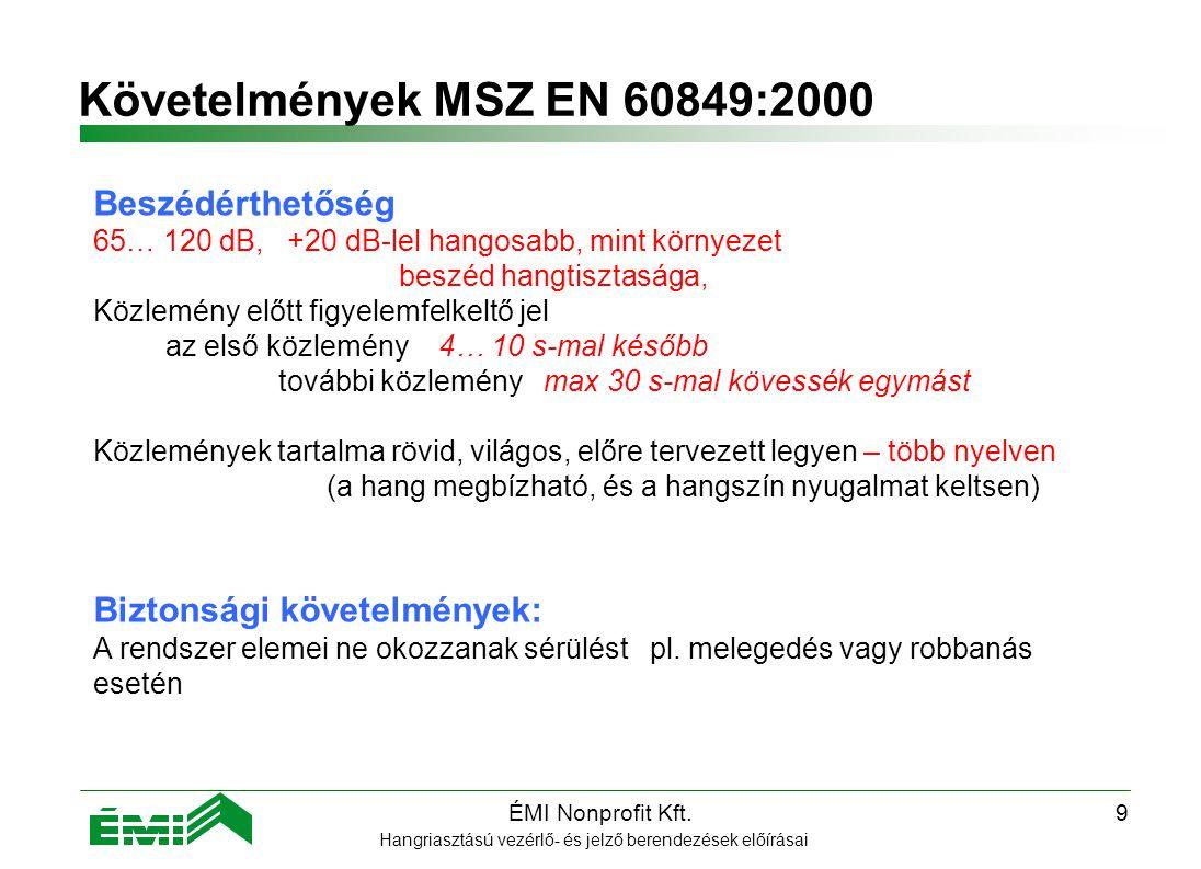 ÉMI Nonprofit Kft.9 Követelmények MSZ EN 60849:2000 Hangriasztású vezérlő- és jelző berendezések előírásai Beszédérthetőség 65… 120 dB, +20 dB-lel hangosabb, mint környezet beszéd hangtisztasága, Közlemény előtt figyelemfelkeltő jel az első közlemény 4… 10 s-mal később további közlemény max 30 s-mal kövessék egymást Közlemények tartalma rövid, világos, előre tervezett legyen – több nyelven (a hang megbízható, és a hangszín nyugalmat keltsen) Biztonsági követelmények: A rendszer elemei ne okozzanak sérülést pl.