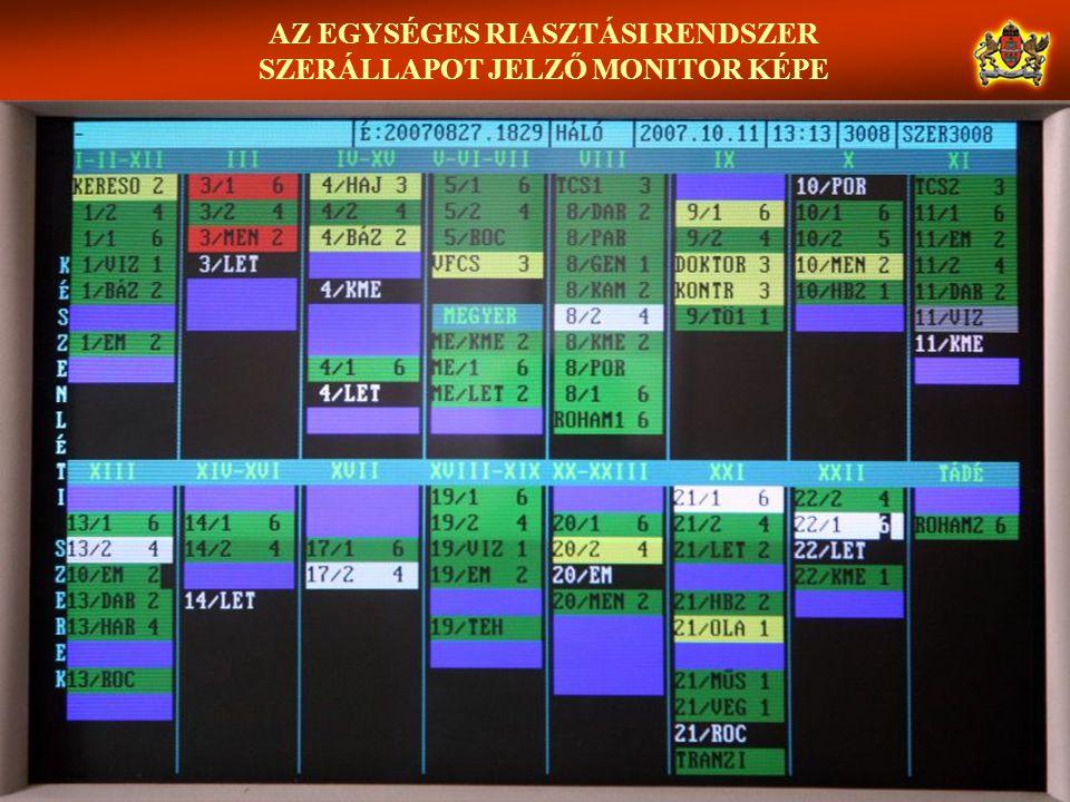 AZ EGYSÉGES RIASZTÁSI RENDSZER SZERÁLLAPOT JELZŐ MONITOR KÉPE 14