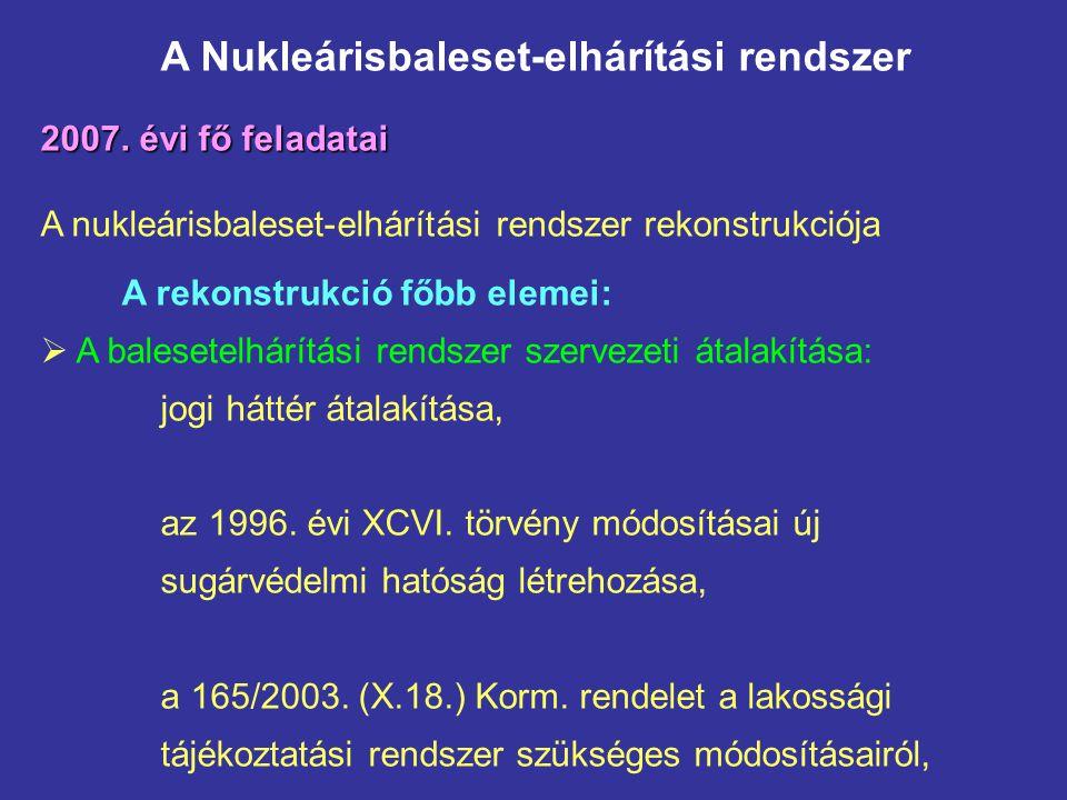 A Nukleárisbaleset-elhárítási rendszer 2007.