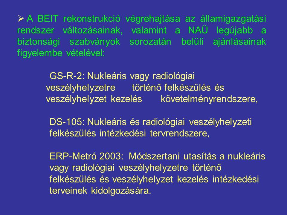  A BEIT rekonstrukció végrehajtása az államigazgatási rendszer változásainak, valamint a NAÜ legújabb a biztonsági szabványok sorozatán belüli ajánlásainak figyelembe vételével: GS-R-2: Nukleáris vagy radiológiai veszélyhelyzetre történő felkészülés és veszélyhelyzet kezelés követelményrendszere, DS-105: Nukleáris és radiológiai veszélyhelyzeti felkészülés intézkedési tervrendszere, ERP-Metró 2003: Módszertani utasítás a nukleáris vagy radiológiai veszélyhelyzetre történő felkészülés és veszélyhelyzet kezelés intézkedési terveinek kidolgozására.