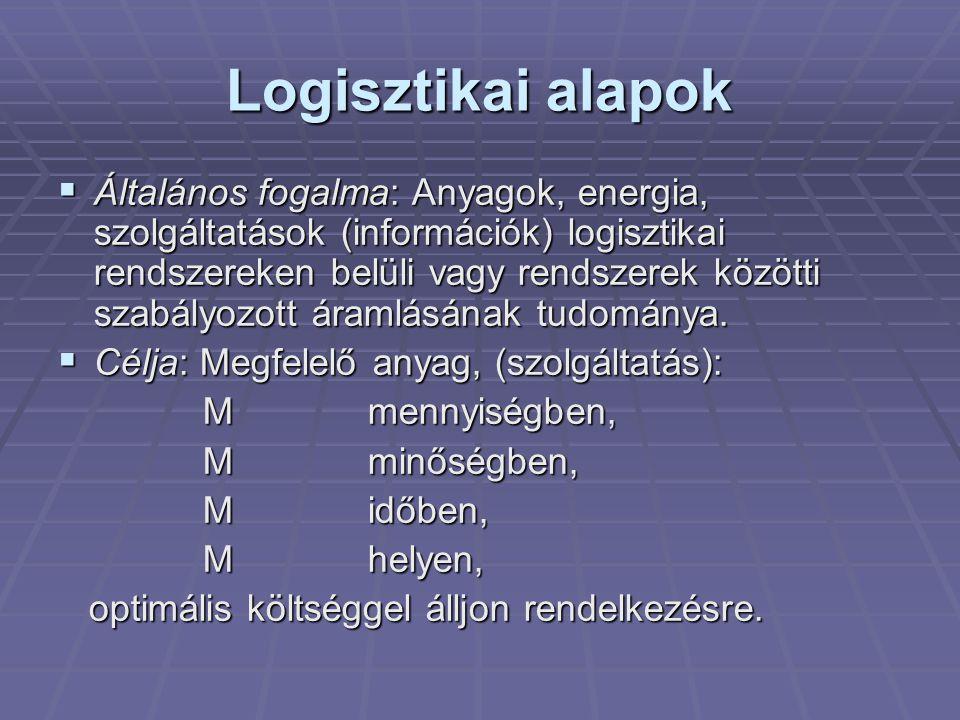 Szolgáltatások elemzése  Megvalósulhatnak a logisztika minden területén.