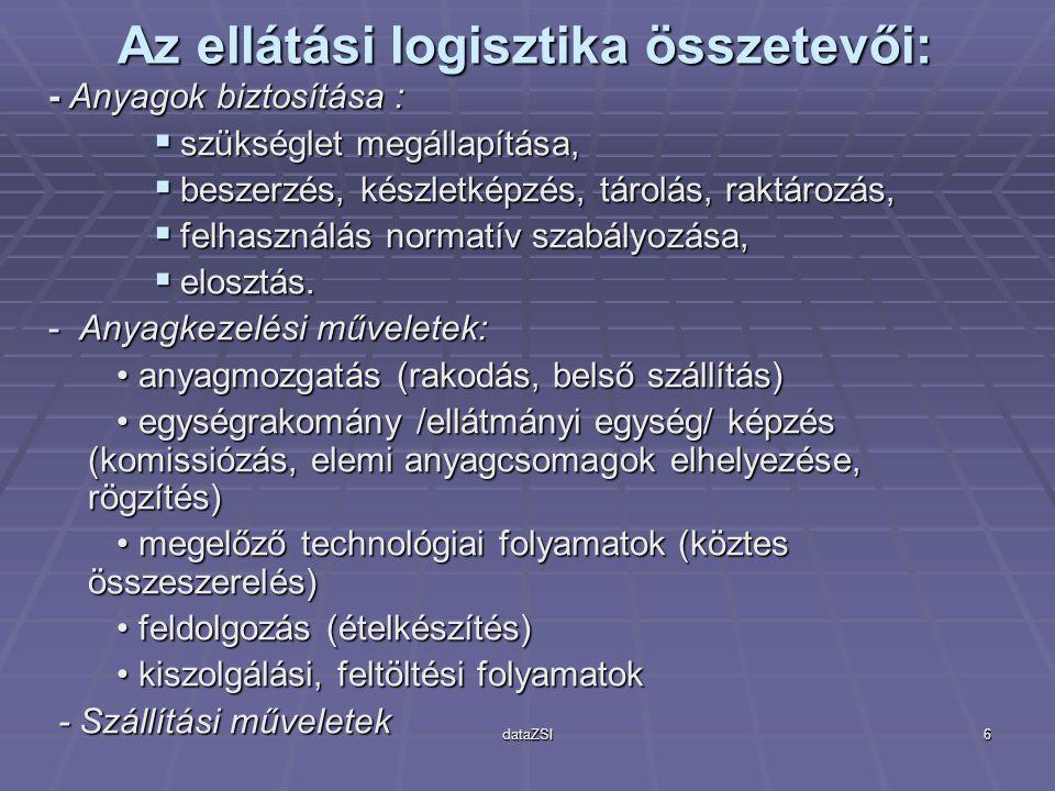 dataZSI27 A tárolás és a mozgatás összefüggései:  a nagyobb raktári készlet azt jelenti, hogy ritkábban, nagyobb tételekben lehet szállítani, de ugyanez fordítva is igaz.