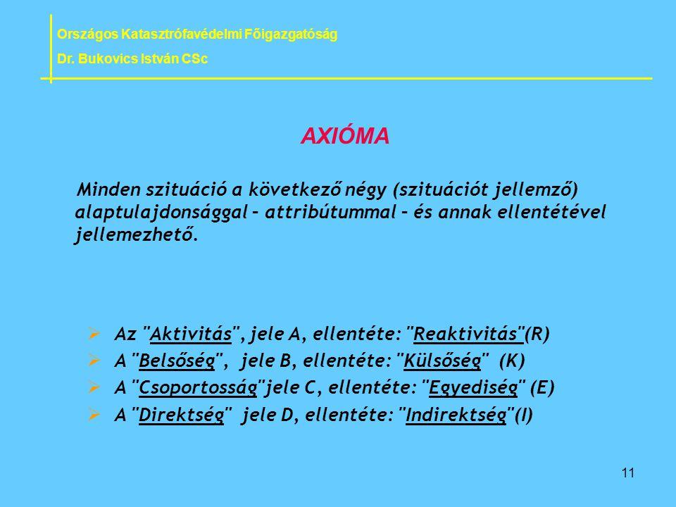 11 AXIÓMA Minden szituáció a következő négy (szituációt jellemző) alaptulajdonsággal – attribútummal – és annak ellentétével jellemezhető. Országos Ka