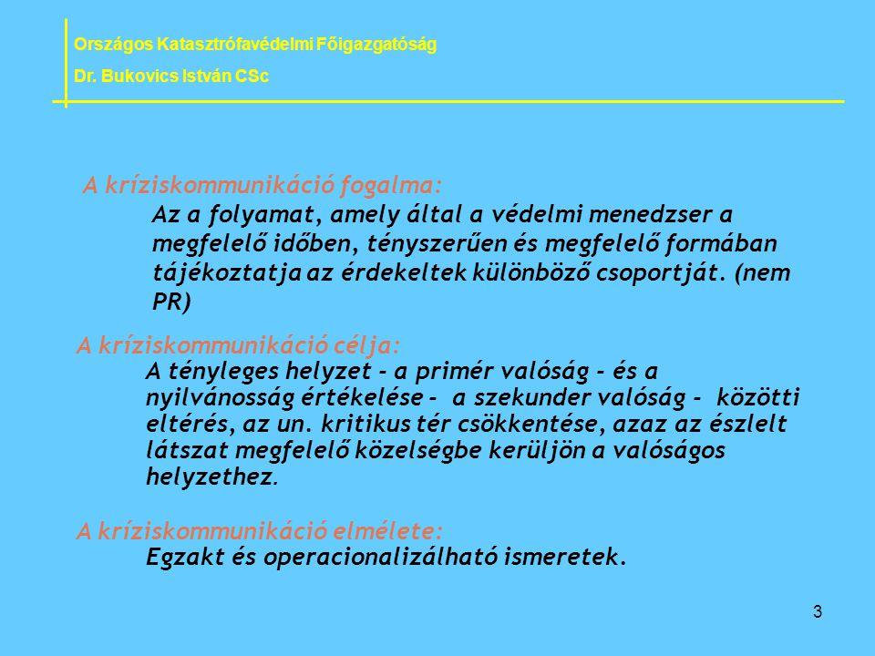 4 KRÍZISKOMMUNIKÁCIÓS FOGALMAK → a kríziskommunikáció meggyőzést szolgáló → van adója és vevője (hatalom – közvélemény) → szelektivitás → a kríziskommunikáció monopóliuma → a kríziskommunikáció hatékonysága Országos Katasztrófavédelmi Főigazgatóság Dr.