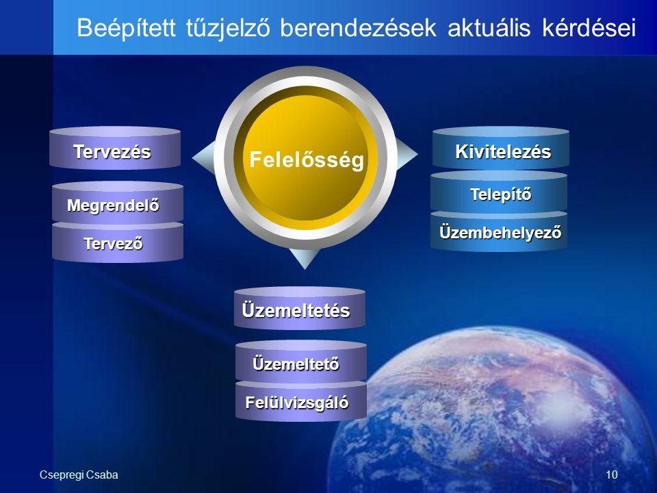 Csepregi Csaba10 Felelősség Tervezés Megrendelő Tervező Kivitelezés Telepítő Üzembehelyező Beépített tűzjelző berendezések aktuális kérdéseiÜzemelteté