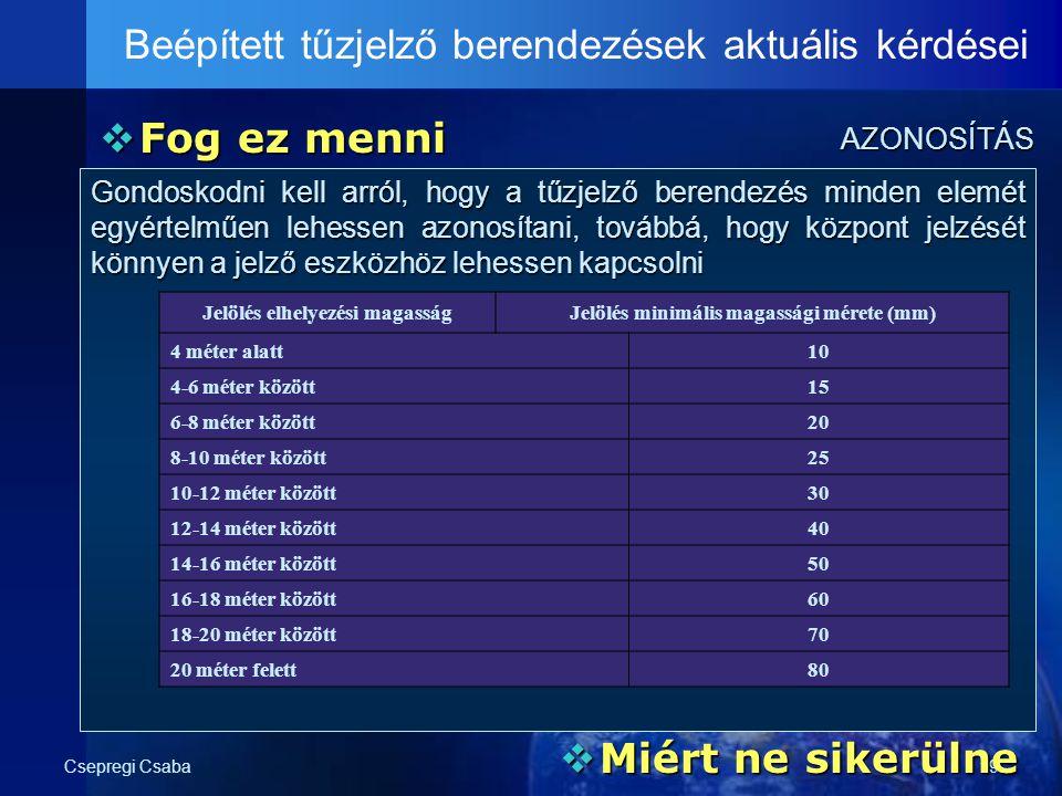 Csepregi Csaba19 Gondoskodni kell arról, hogy a tűzjelző berendezés minden elemét egyértelműen lehessen azonosítani, továbbá, hogy központ jelzését kö