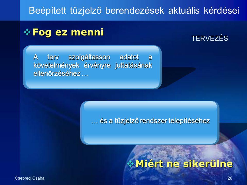 Csepregi Csaba20 Beépített tűzjelző berendezések aktuális kérdései TERVEZÉS TERVEZÉS  Fog ez menni  Miért ne sikerülne A terv szolgáltasson adatot a