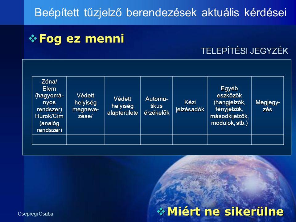 Csepregi Csaba21  Fog ez menni Beépített tűzjelző berendezések aktuális kérdései TELEPÍTÉSI JEGYZÉK TELEPÍTÉSI JEGYZÉK  Miért ne sikerülne Zóna/ Ele