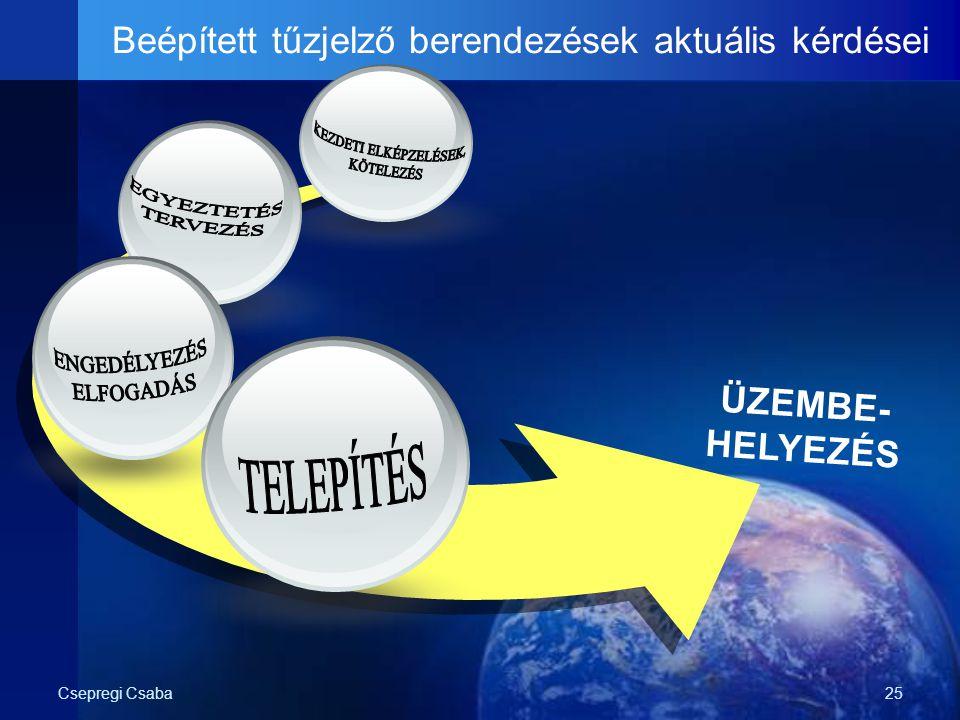 Csepregi Csaba25 ÜZEMBE- HELYEZÉS Beépített tűzjelző berendezések aktuális kérdései