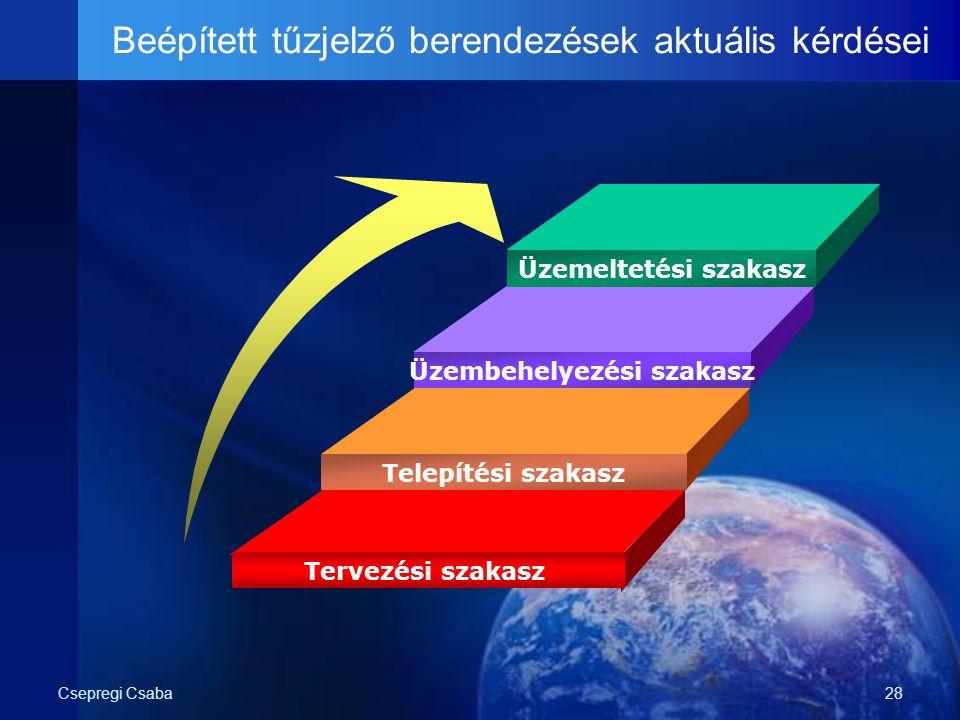 Csepregi Csaba28 Üzemeltetési szakasz Üzembehelyezési szakasz Telepítési szakasz Tervezési szakasz Beépített tűzjelző berendezések aktuális kérdései