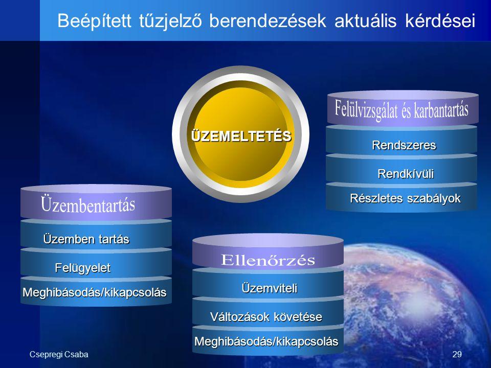 Csepregi Csaba29 ÜZEMELTETÉS Felügyelet Üzemben tartás Meghibásodás/kikapcsolás Beépített tűzjelző berendezések aktuális kérdései Változások követése