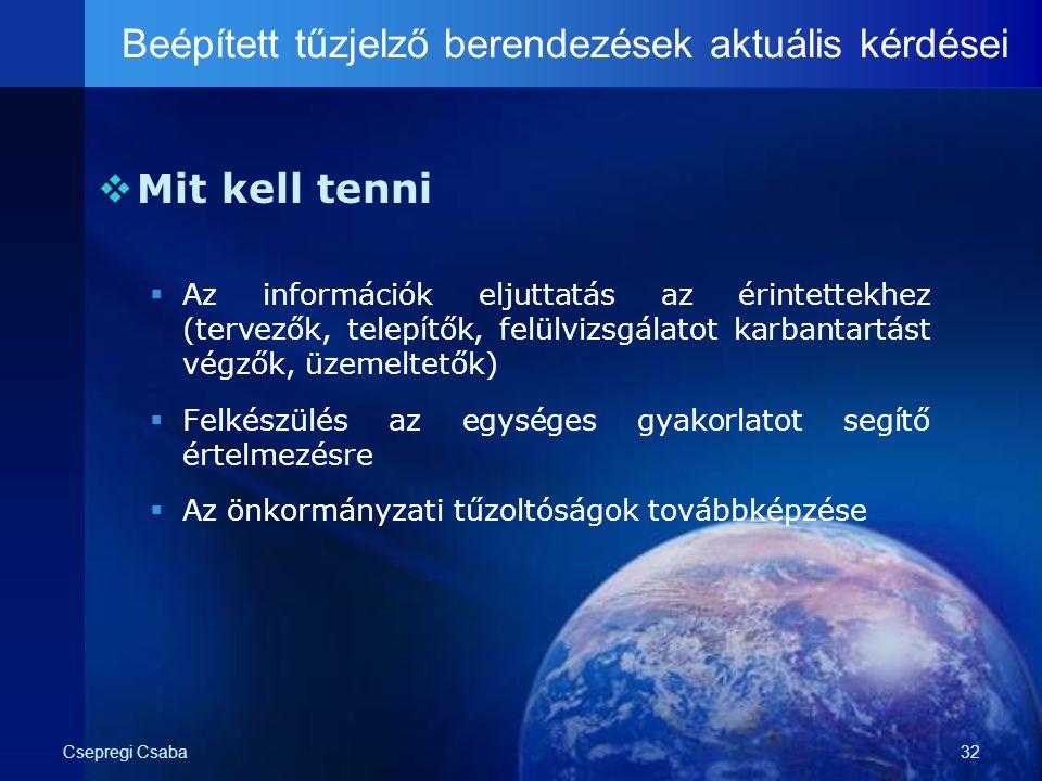 Csepregi Csaba32  Mit kell tenni  Az információk eljuttatás az érintettekhez (tervezők, telepítők, felülvizsgálatot karbantartást végzők, üzemeltető