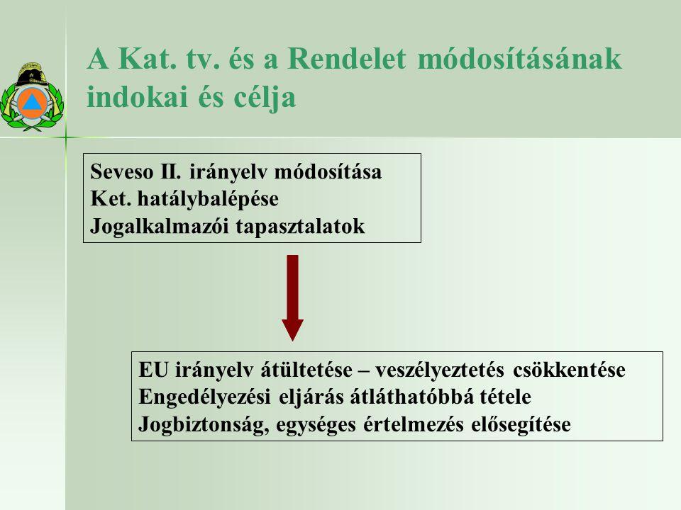 A Kat. tv. és a Rendelet módosításának indokai és célja Seveso II. irányelv módosítása Ket. hatálybalépése Jogalkalmazói tapasztalatok EU irányelv átü