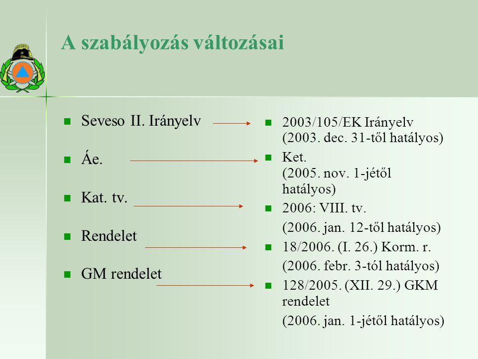 A szabályozás változásai Seveso II. Irányelv Áe. Kat. tv. Rendelet GM rendelet 2003/105/EK Irányelv (2003. dec. 31-től hatályos) Ket. (2005. nov. 1-jé