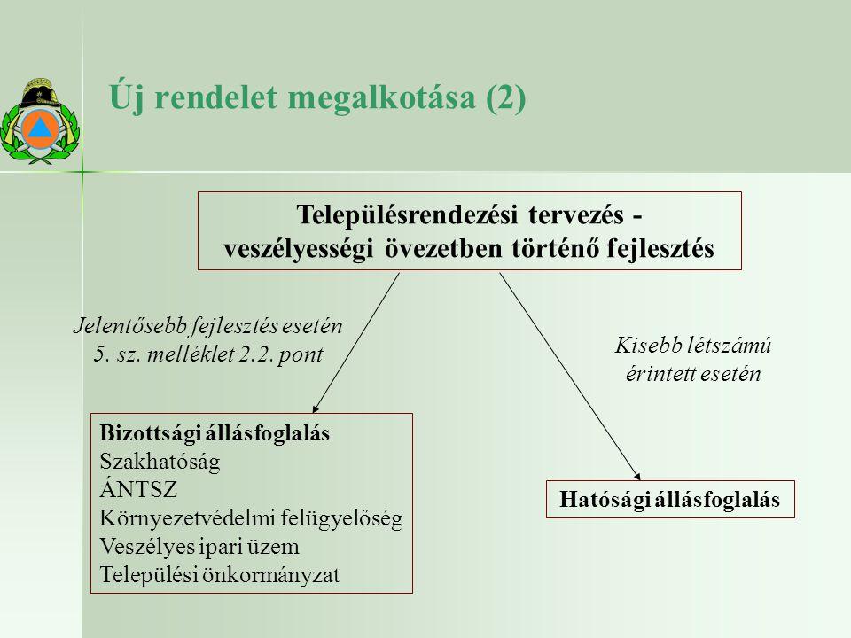 Új rendelet megalkotása (2) Településrendezési tervezés - veszélyességi övezetben történő fejlesztés Bizottsági állásfoglalás Szakhatóság ÁNTSZ Környe