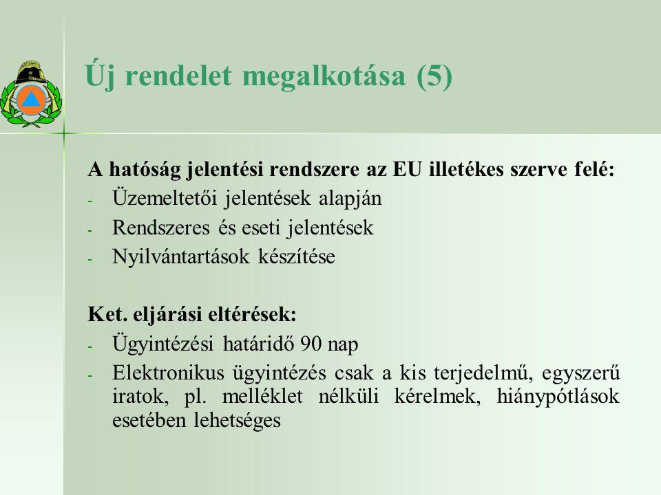 Új rendelet megalkotása (5) A hatóság jelentési rendszere az EU illetékes szerve felé: - - Üzemeltetői jelentések alapján - - Rendszeres és eseti jele