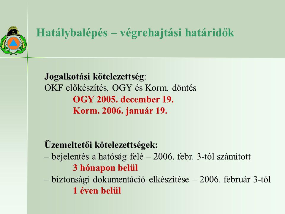 Hatálybalépés – végrehajtási határidők Jogalkotási kötelezettség: OKF előkészítés, OGY és Korm. döntés OGY 2005. december 19. Korm. 2006. január 19. Ü