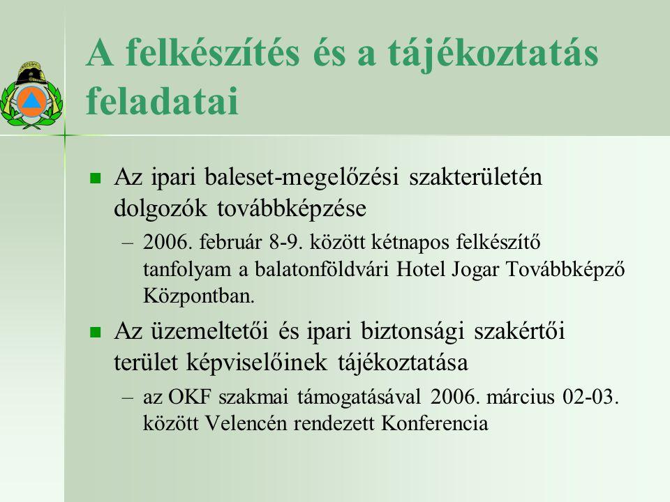 A felkészítés és a tájékoztatás feladatai Az ipari baleset-megelőzési szakterületén dolgozók továbbképzése – –2006. február 8-9. között kétnapos felké