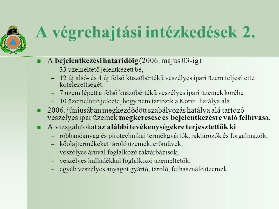 A végrehajtási intézkedések 2. A bejelentkezési határidőig (2006. május 03-ig) – –33 üzemeltető jelentkezett be, – –12 új alsó- és 4 új felső küszöbér