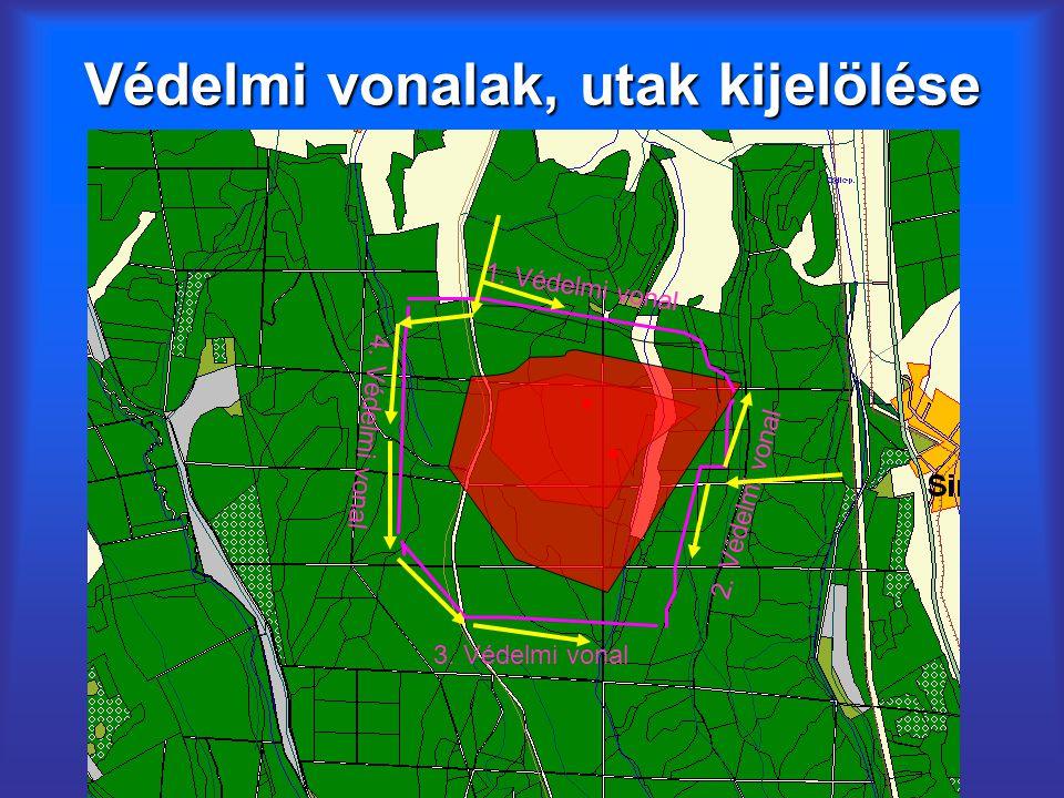 Védelmi vonalak, utak kijelölése Védelmi vonalak, utak kijelölése 1.