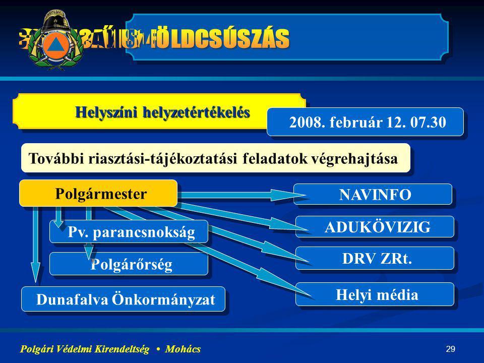 29 Helyszíni helyzetértékelés Helyi média DRV ZRt. ADUKÖVIZIG Polgárőrség További riasztási-tájékoztatási feladatok végrehajtása 2008. február 12. 07.