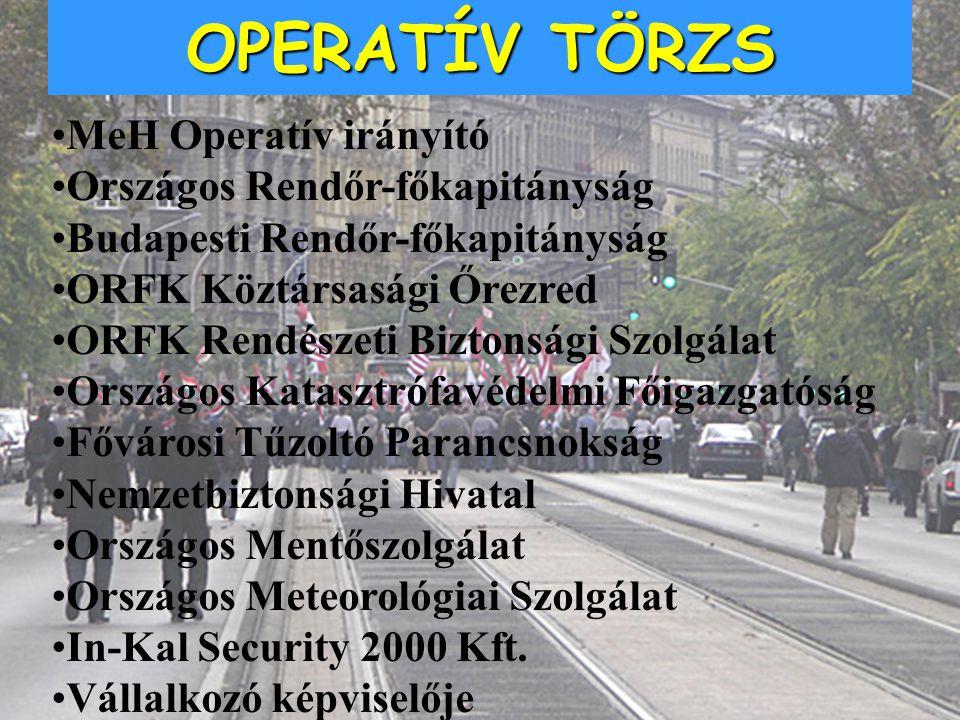 OPERATÍV TÖRZS MeH Operatív irányító Országos Rendőr-főkapitányság Budapesti Rendőr-főkapitányság ORFK Köztársasági Őrezred ORFK Rendészeti Biztonsági