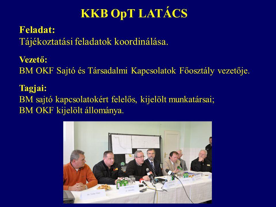 KKB OpT LATÁCS Feladat: Tájékoztatási feladatok koordinálása. Vezető: BM OKF Sajtó és Társadalmi Kapcsolatok Főosztály vezetője. Tagjai: BM sajtó kapc