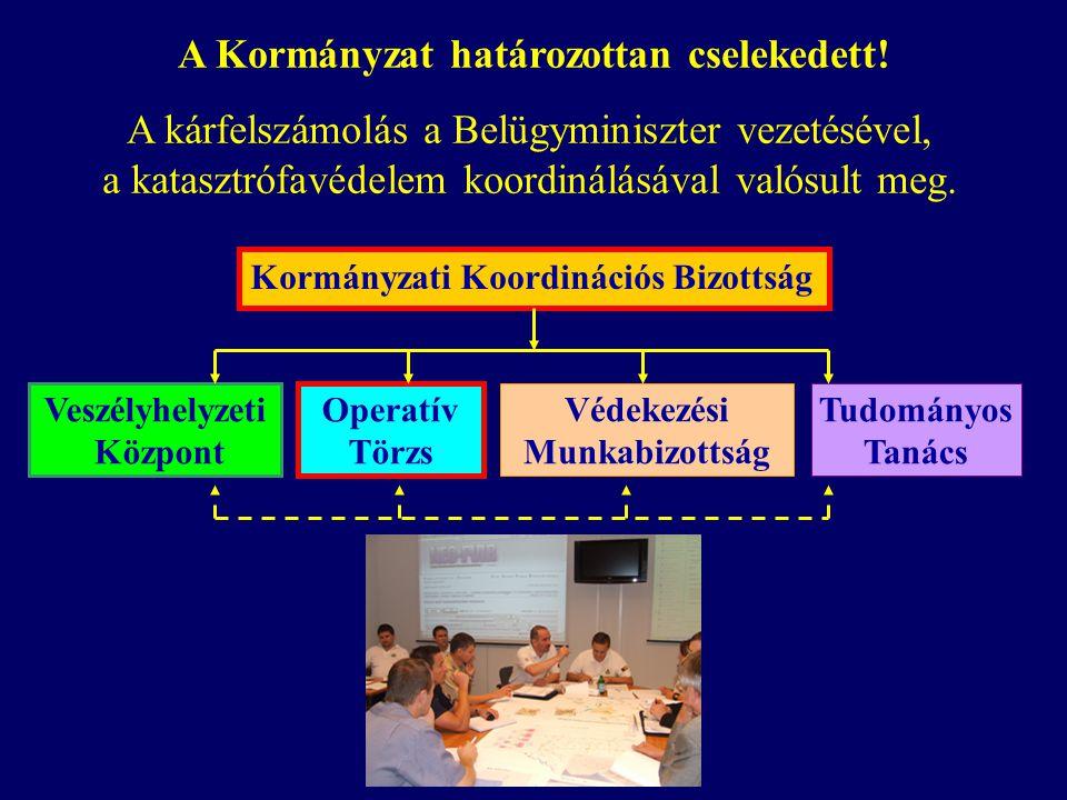 Kormányzati Koordinációs Bizottság Operatív Törzs Tudományos Tanács Veszélyhelyzeti Központ A Kormányzat határozottan cselekedett! A kárfelszámolás a