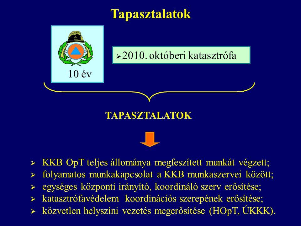 Tapasztalatok  2010. októberi katasztrófa 10 év TAPASZTALATOK  KKB OpT teljes állománya megfeszített munkát végzett;  folyamatos munkakapcsolat a K